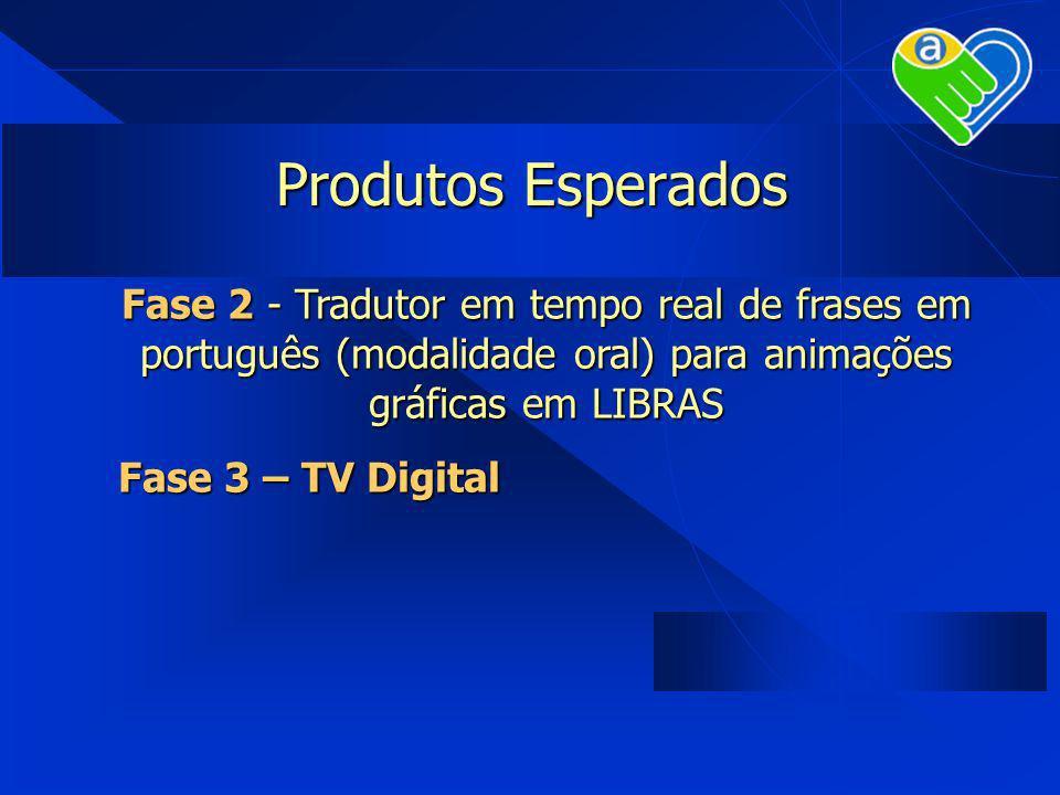 Produtos Esperados Fase 2 - Tradutor em tempo real de frases em português (modalidade oral) para animações gráficas em LIBRAS Fase 3 – TV Digital Fase