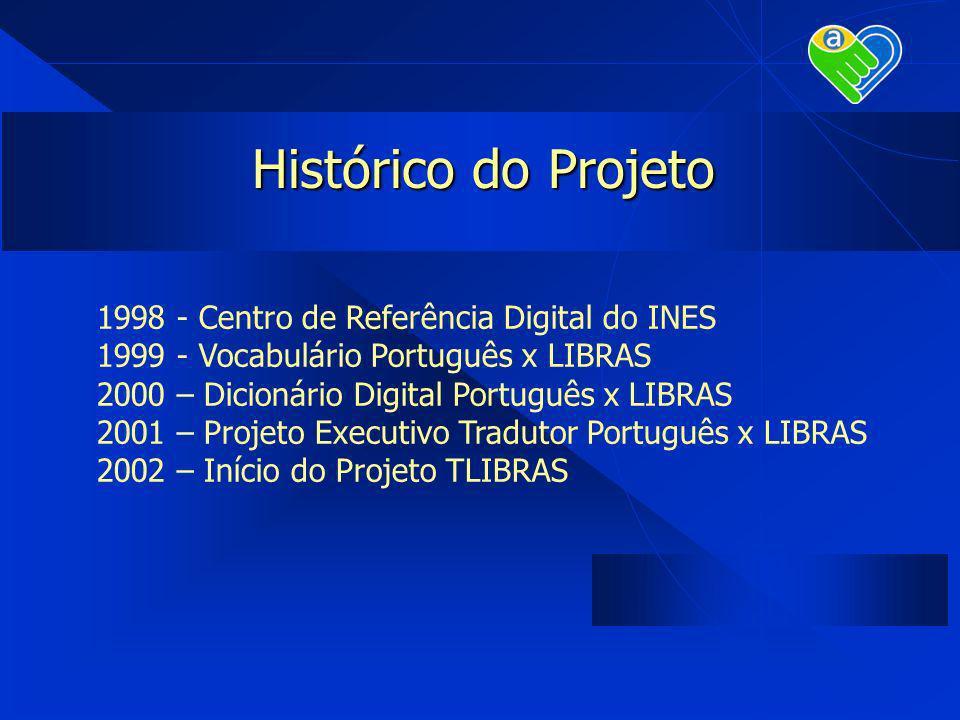Histórico do Projeto 1998 - Centro de Referência Digital do INES 1999 - Vocabulário Português x LIBRAS 2000 – Dicionário Digital Português x LIBRAS 20