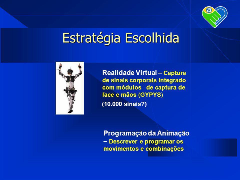 Estratégia Escolhida Realidade Virtual – Captura de sinais corporais integrado com módulos de captura de face e mãos (GYPYS) (10.000 sinais?) Programa