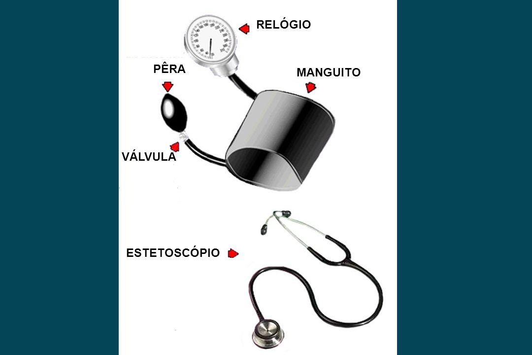 MANGUITO RELÓGIO VÁLVULA ESTETOSCÓPIO PÊRA