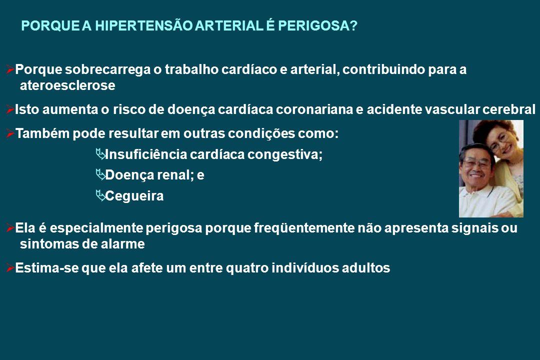 PORQUE A HIPERTENSÃO ARTERIAL É PERIGOSA? Porque sobrecarrega o trabalho cardíaco e arterial, contribuindo para a ateroesclerose Isto aumenta o risco