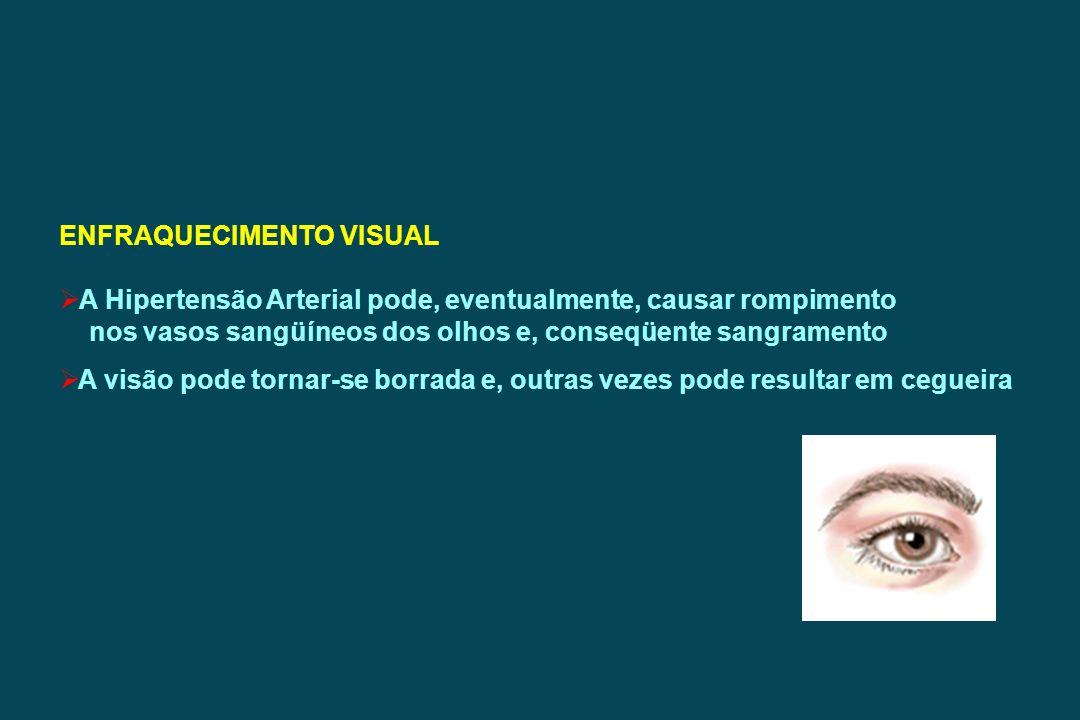 ENFRAQUECIMENTO VISUAL A Hipertensão Arterial pode, eventualmente, causar rompimento nos vasos sangüíneos dos olhos e, conseqüente sangramento A visão