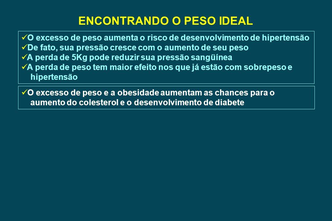 ENCONTRANDO O PESO IDEAL O excesso de peso aumenta o risco de desenvolvimento de hipertensão De fato, sua pressão cresce com o aumento de seu peso A p
