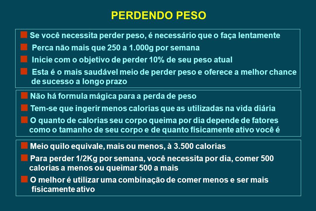 PERDENDO PESO Se você necessita perder peso, é necessário que o faça lentamente Perca não mais que 250 a 1.000g por semana Inicie com o objetivo de pe