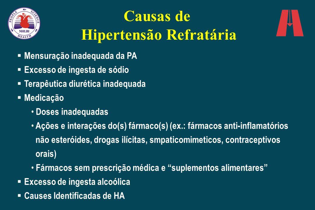 Causas de Hipertensão Refratária Mensuração inadequada da PA Excesso de ingesta de sódio Terapêutica diurética inadequada Medicação Doses inadequadas