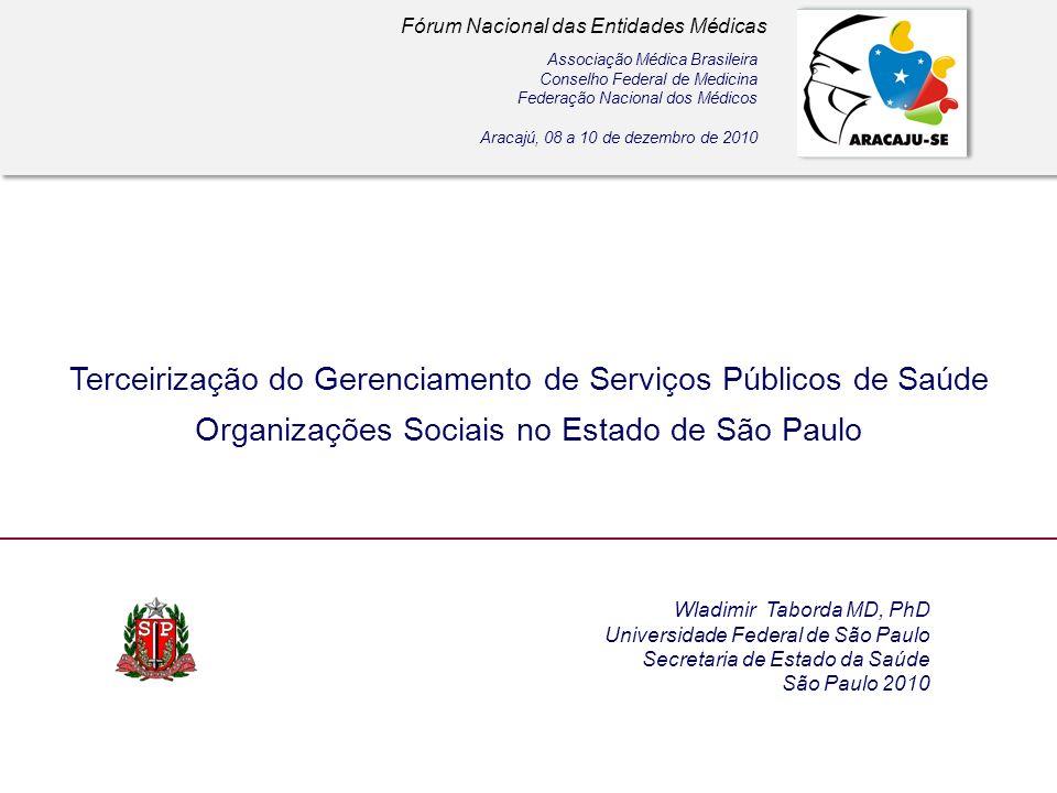 Wladimir Taborda MD, PhD Universidade Federal de São Paulo Secretaria de Estado da Saúde São Paulo 2010 Terceirização do Gerenciamento de Serviços Púb