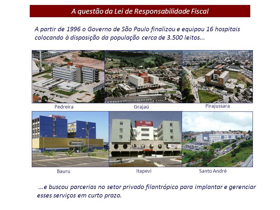 Pedreira Grajaú Pirajussara Bauru ItapeviSanto André A partir de 1996 o Governo de São Paulo finalizou e equipou 16 hospitais colocando à disposição d