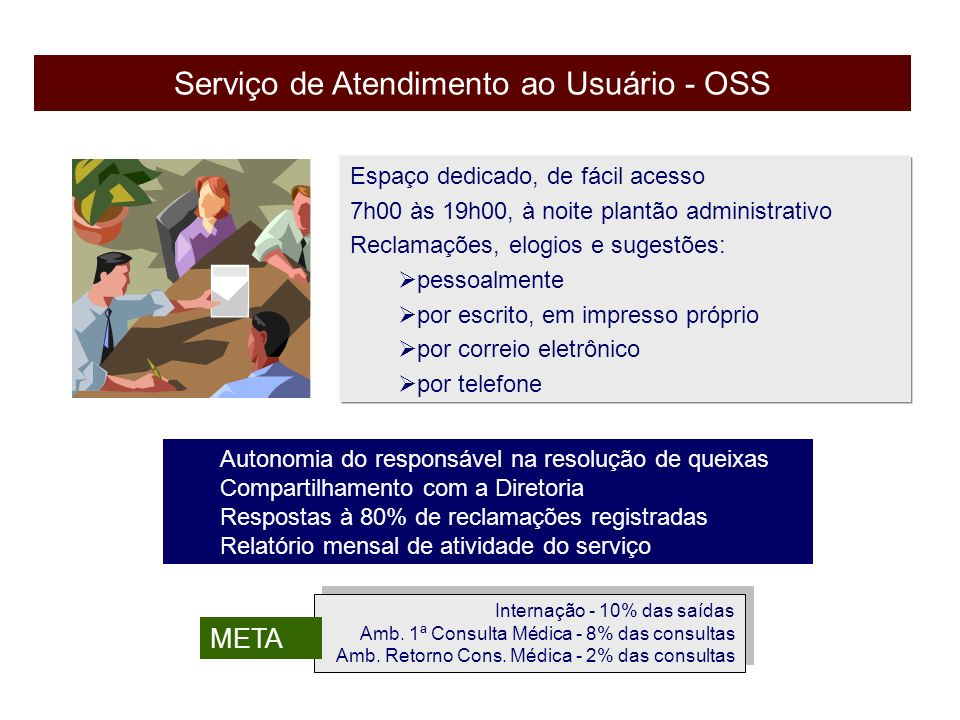 Serviço de Atendimento ao Usuário - OSS Espaço dedicado, de fácil acesso 7h00 às 19h00, à noite plantão administrativo Reclamações, elogios e sugestõe
