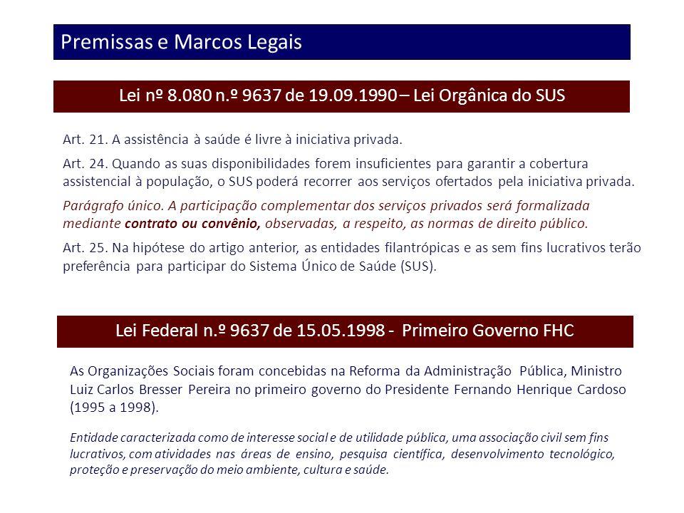 Premissas e Marcos Legais Lei nº 8.080 n.º 9637 de 19.09.1990 – Lei Orgânica do SUS Art. 21. A assistência à saúde é livre à iniciativa privada. Art.