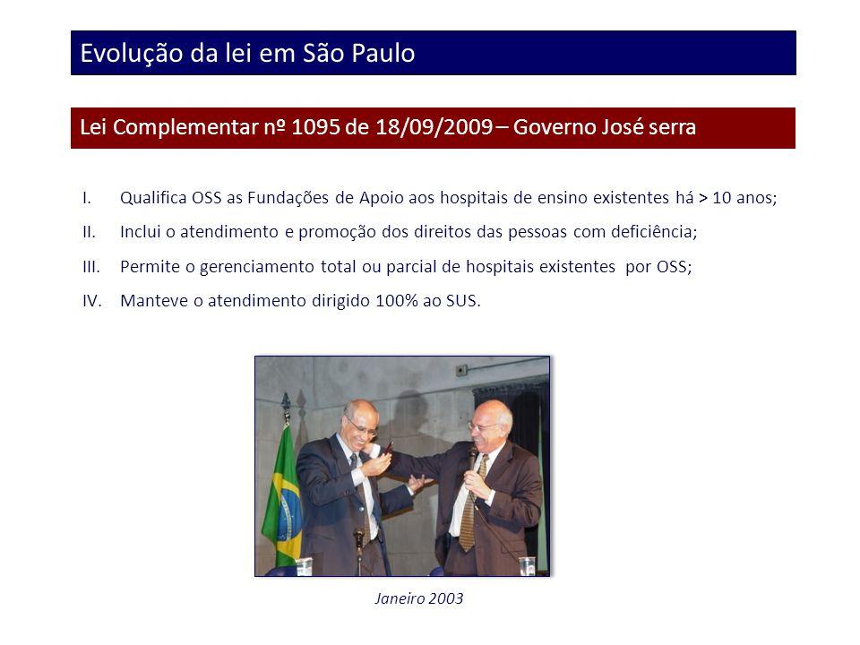 Evolução da lei em São Paulo Lei Complementar nº 1095 de 18/09/2009 – Governo José serra I.Qualifica OSS as Fundações de Apoio aos hospitais de ensino