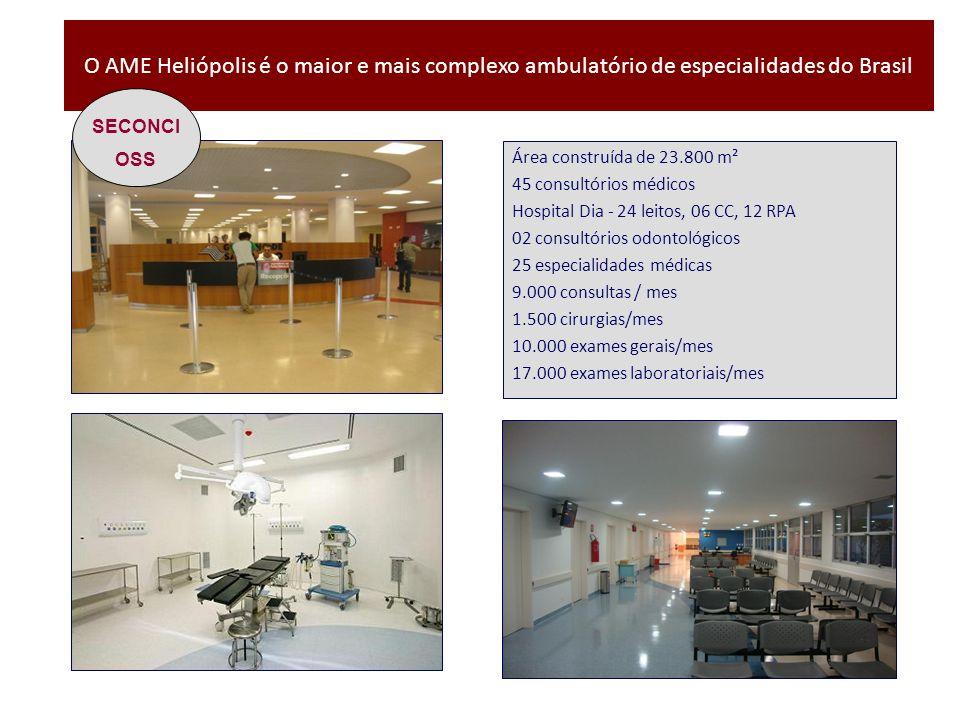O AME Heliópolis é o maior e mais complexo ambulatório de especialidades do Brasil SECONCI OSS Área construída de 23.800 m² 45 consultórios médicos Ho