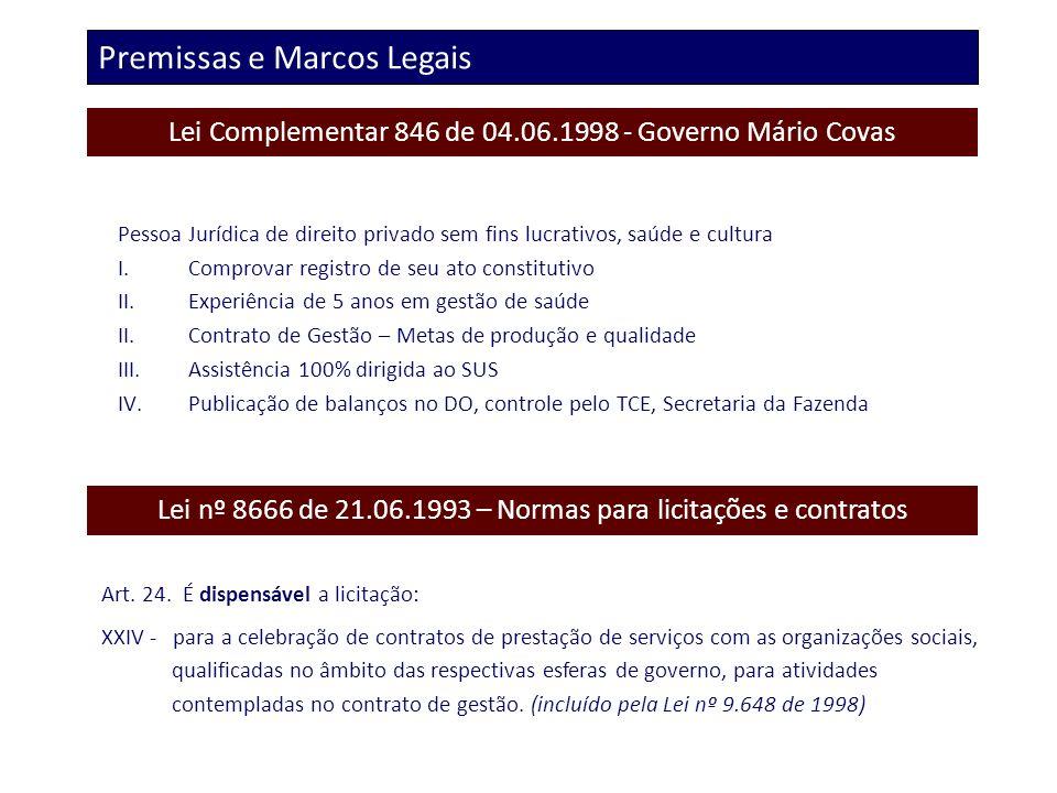 Premissas e Marcos Legais Art. 24. É dispensável a licitação: XXIV - para a celebração de contratos de prestação de serviços com as organizações socia