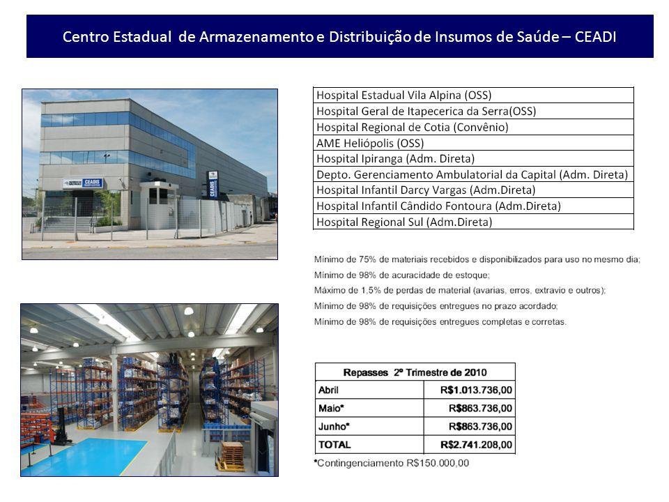 Centro Estadual de Armazenamento e Distribuição de Insumos de Saúde – CEADI