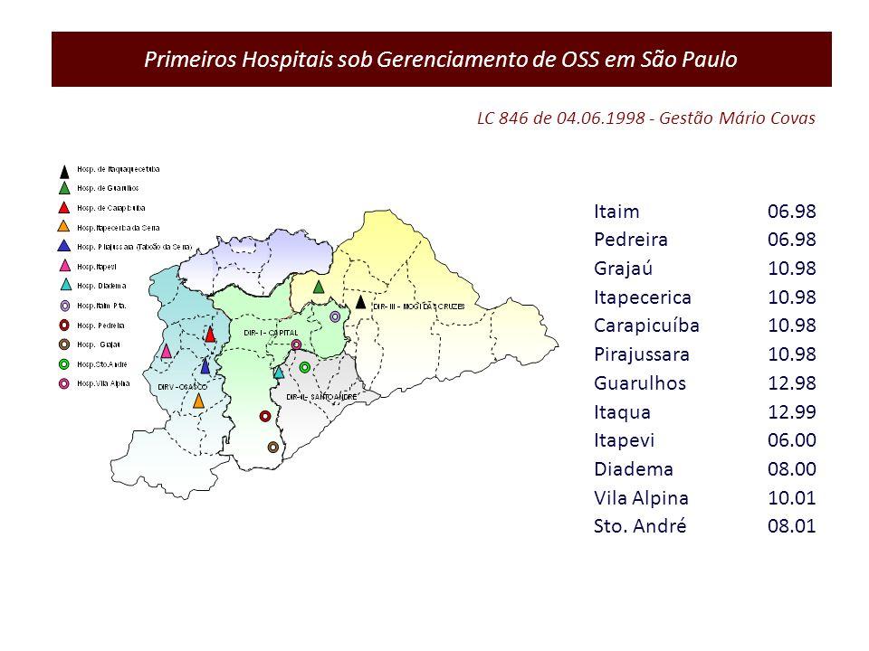 LC 846 de 04.06.1998 - Gestão Mário Covas Itaim 06.98 Pedreira06.98 Grajaú10.98 Itapecerica10.98 Carapicuíba10.98 Pirajussara10.98 Guarulhos12.98 Itaq