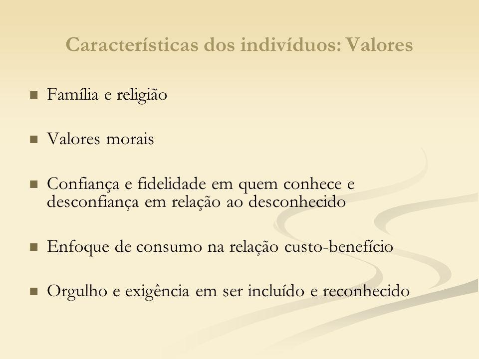 Características dos indivíduos: Sonhos Casa própria Educação para os filhos Casa bem equipada Moto /Automóvel