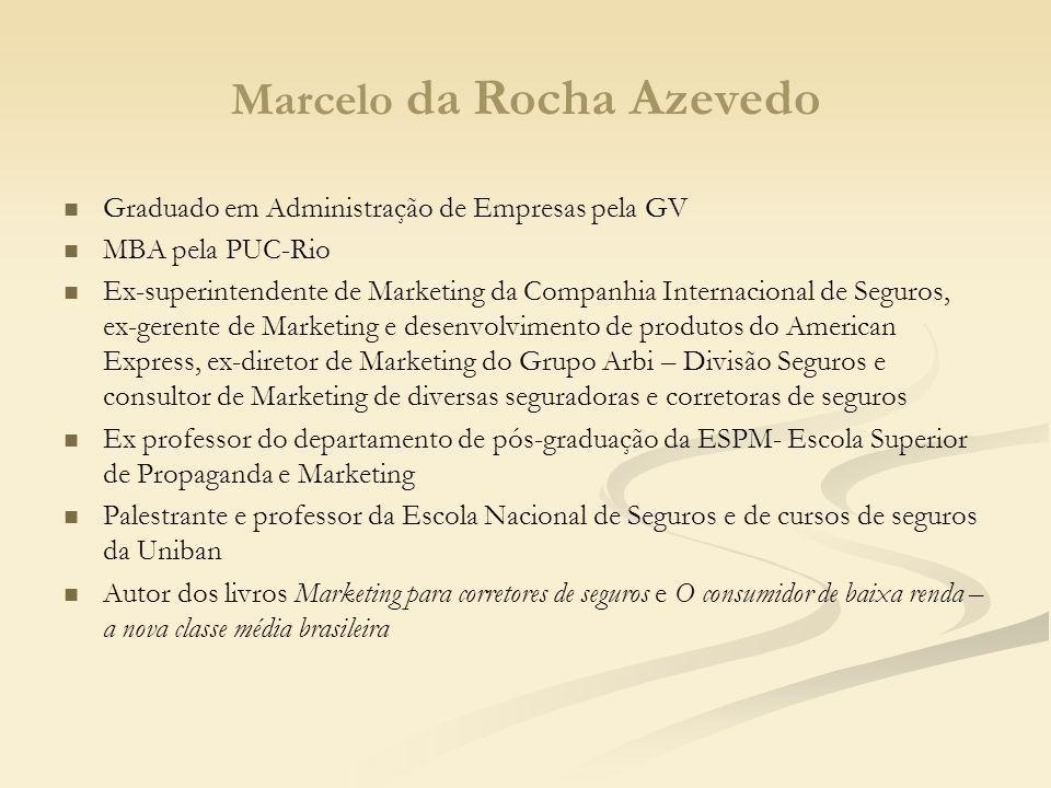 MARKETING Marketing é tudo aquilo que relaciona produtos e mercados Marketing = Produtos X Mercados Para se atingir um mercado, é necessário o uso de canais de vendas Produtos Canais Mercado