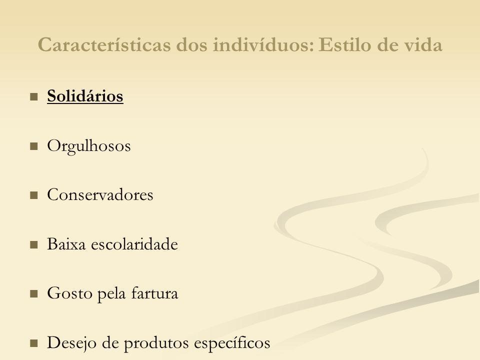 Características dos indivíduos: Estilo de vida Vida social intensa Pouca margem para erros Preferência pelo comércio local