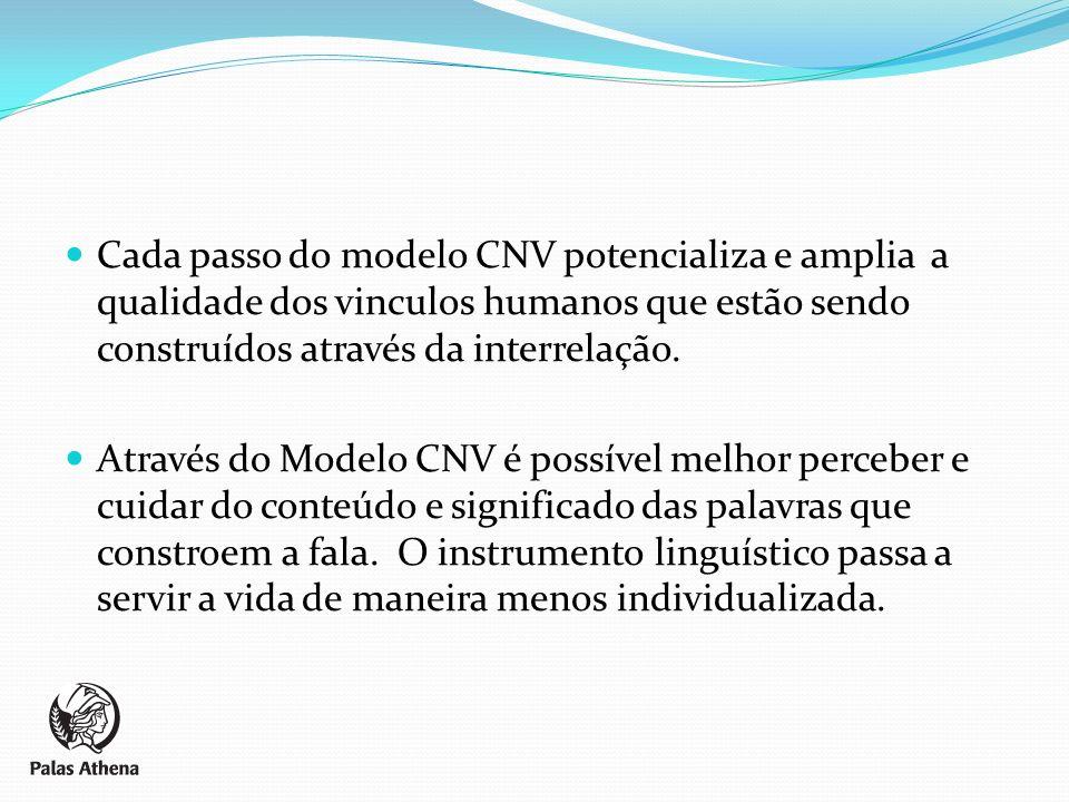 Cada passo do modelo CNV potencializa e amplia a qualidade dos vinculos humanos que estão sendo construídos através da interrelação. Através do Modelo
