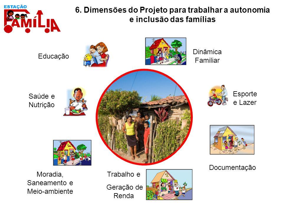 Educação Saúde e Nutrição 6. Dimensões do Projeto para trabalhar a autonomia e inclusão das famílias Moradia, Saneamento e Meio-ambiente Esporte e Laz