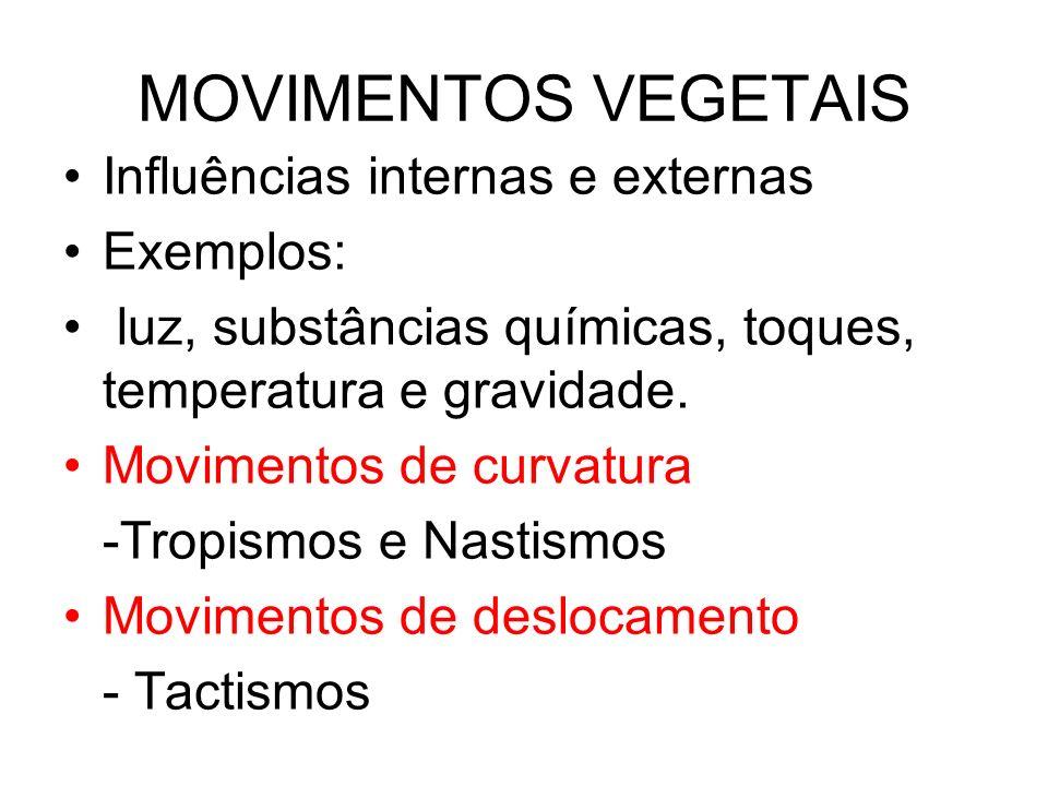 MOVIMENTOS VEGETAIS Influências internas e externas Exemplos: luz, substâncias químicas, toques, temperatura e gravidade. Movimentos de curvatura -Tro
