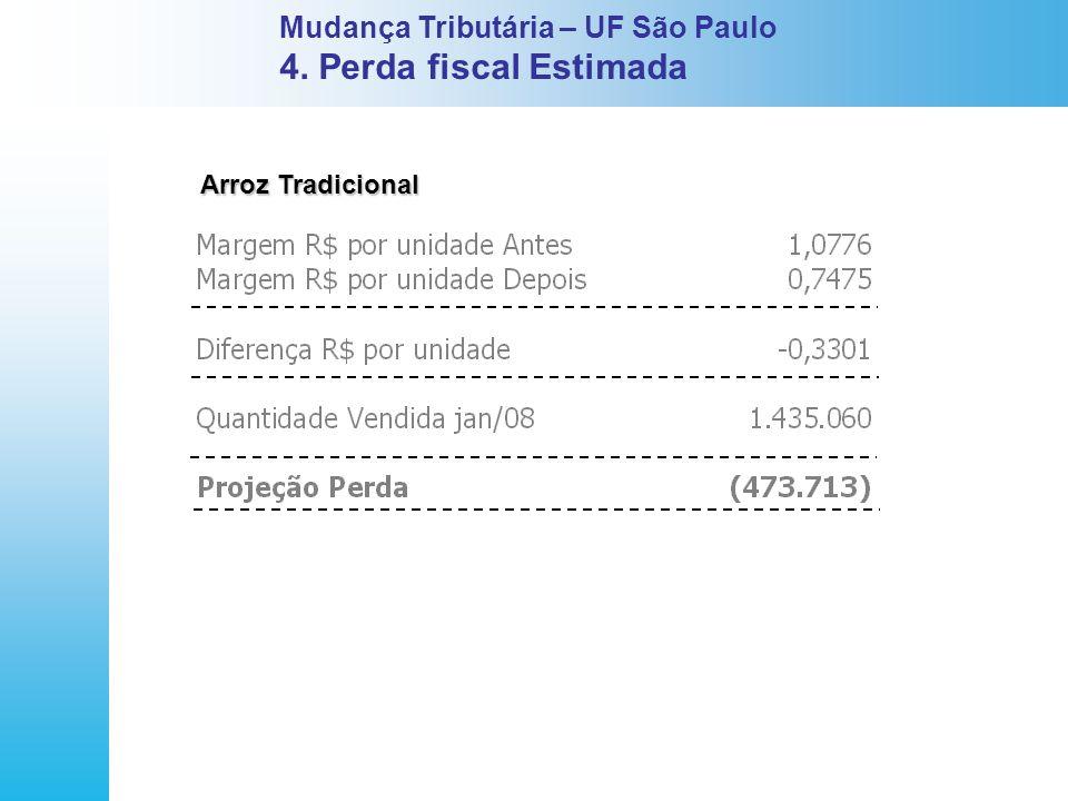 Mudança Tributária – UF São Paulo 4. Perda fiscal Estimada Arroz Tradicional