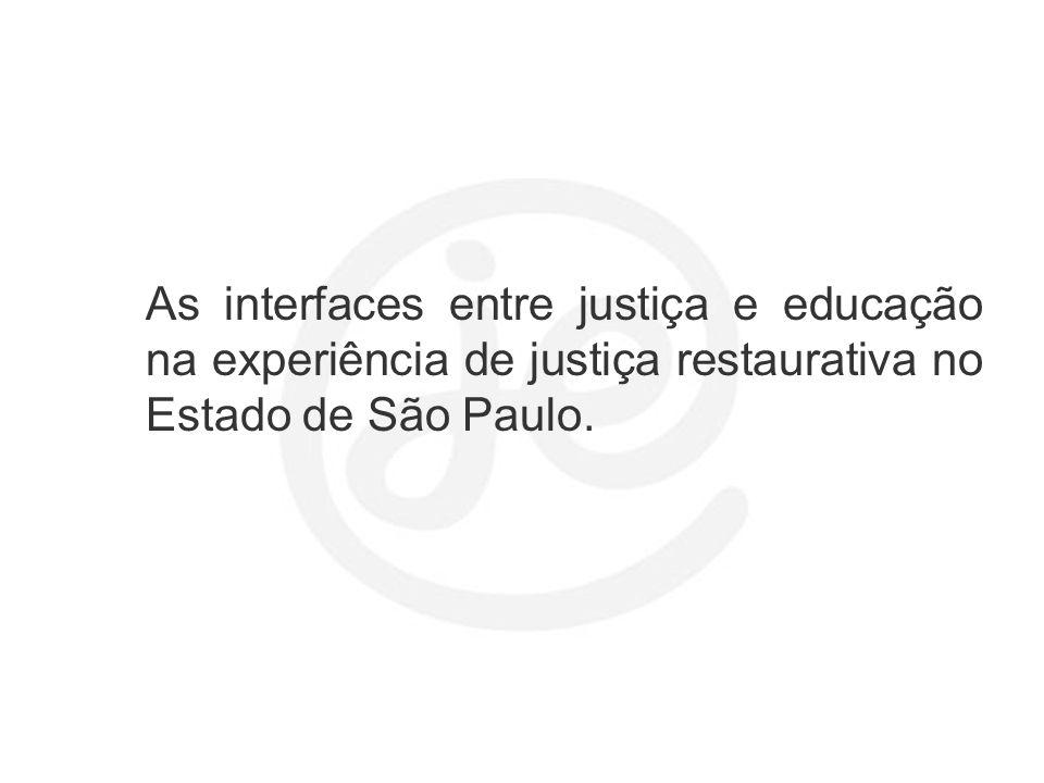 As interfaces entre justiça e educação na experiência de justiça restaurativa no Estado de São Paulo.