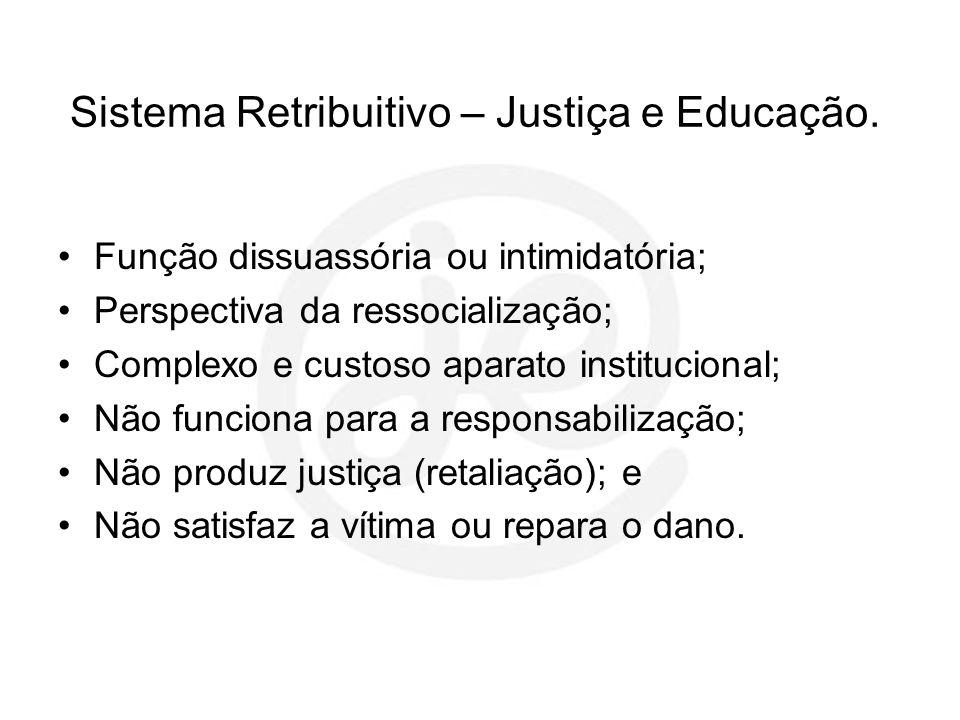 Projeto Justiça e Educação: parceria para a cidadania Visa a implementação de um programa de Justiça Restaurativa e práticas restaurativa com foco na transformação de escolas e comunidade que vivenciam situações de violência, em espaços de diálogo e resolução pacífica de conflitos, por meio da colaboração entre o Sistema Judiciário e Educacional, do trabalho com a Rede de Apoio e da parceria com a comunidade.