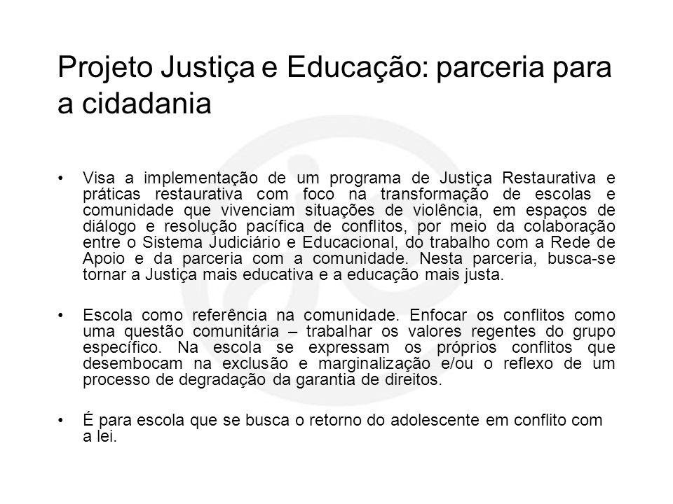 Projeto Justiça e Educação: parceria para a cidadania Visa a implementação de um programa de Justiça Restaurativa e práticas restaurativa com foco na