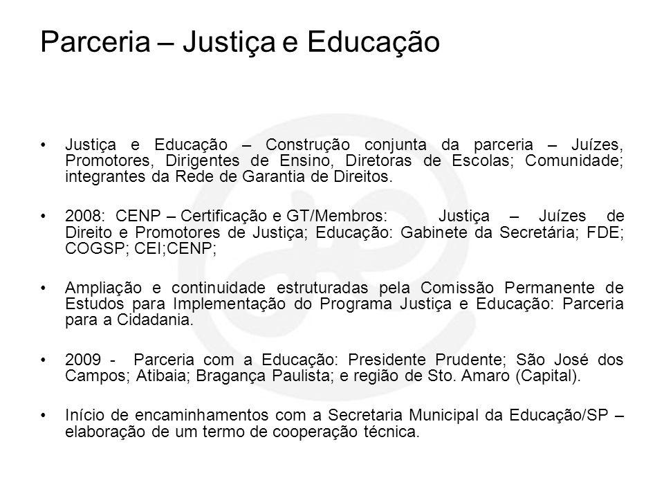 Parceria – Justiça e Educação Justiça e Educação – Construção conjunta da parceria – Juízes, Promotores, Dirigentes de Ensino, Diretoras de Escolas; C