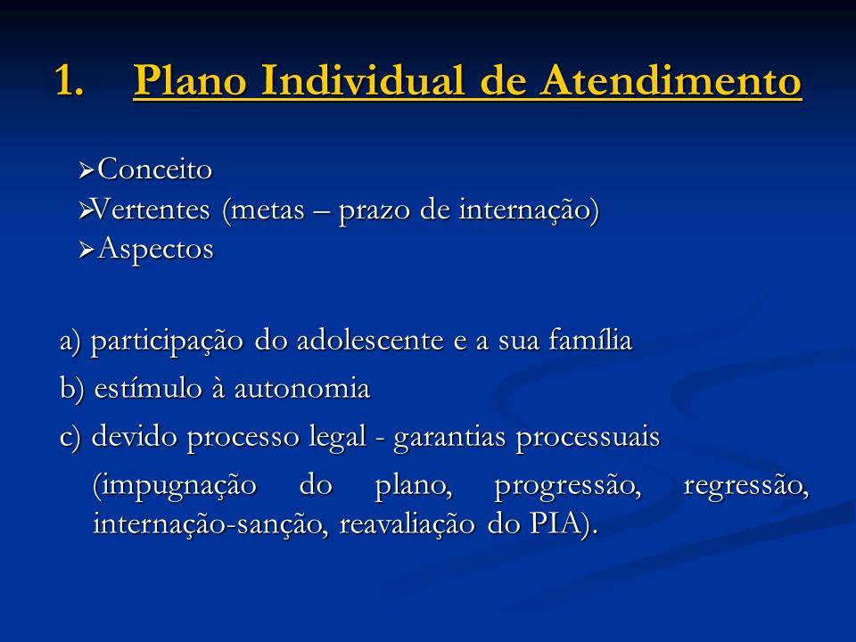 1.Plano Individual de Atendimento Conceito Conceito Vertentes (metas – prazo de internação) Vertentes (metas – prazo de internação) Aspectos Aspectos