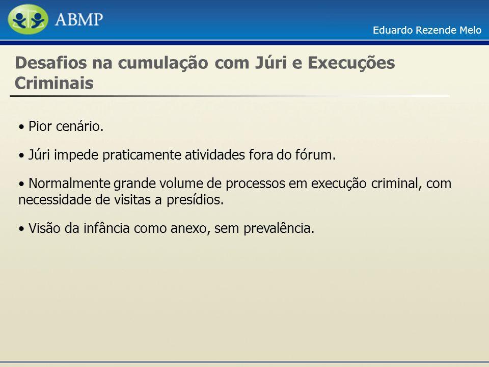 Eduardo Rezende Melo Desafios na cumulação com Júri e Execuções Criminais Pior cenário. Júri impede praticamente atividades fora do fórum. Normalmente