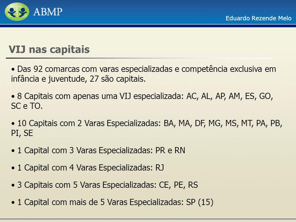 Eduardo Rezende Melo VIJ nas capitais Das 92 comarcas com varas especializadas e competência exclusiva em infância e juventude, 27 são capitais. 8 Cap