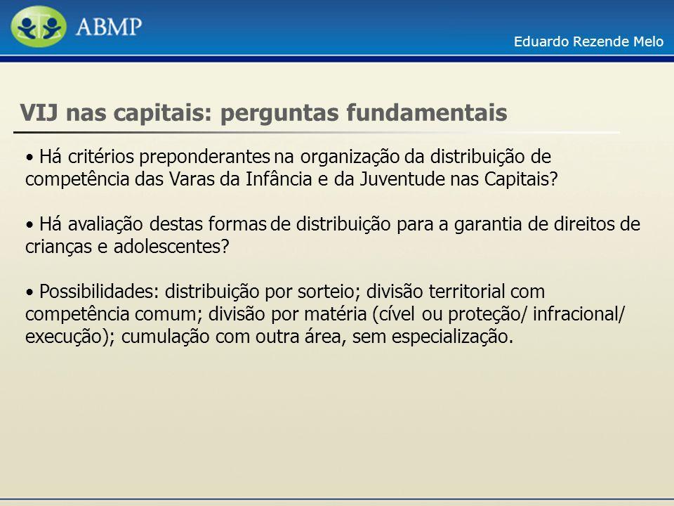 Eduardo Rezende Melo VIJ nas capitais: perguntas fundamentais Há critérios preponderantes na organização da distribuição de competência das Varas da I