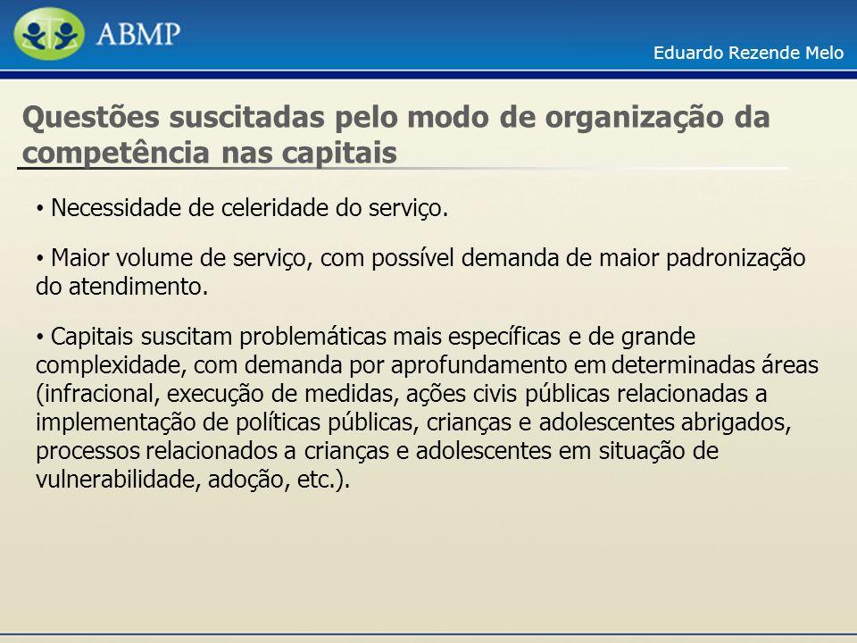Eduardo Rezende Melo Questões suscitadas pelo modo de organização da competência nas capitais Necessidade de celeridade do serviço. Maior volume de se