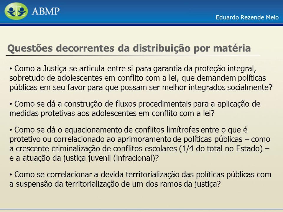 Eduardo Rezende Melo Questões decorrentes da distribuição por matéria Como a Justiça se articula entre si para garantia da proteção integral, sobretud
