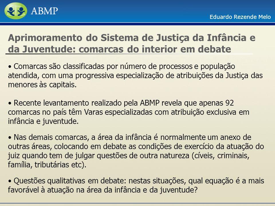 Eduardo Rezende Melo Aprimoramento do Sistema de Justiça da Infância e da Juventude: comarcas do interior em debate Comarcas são classificadas por núm