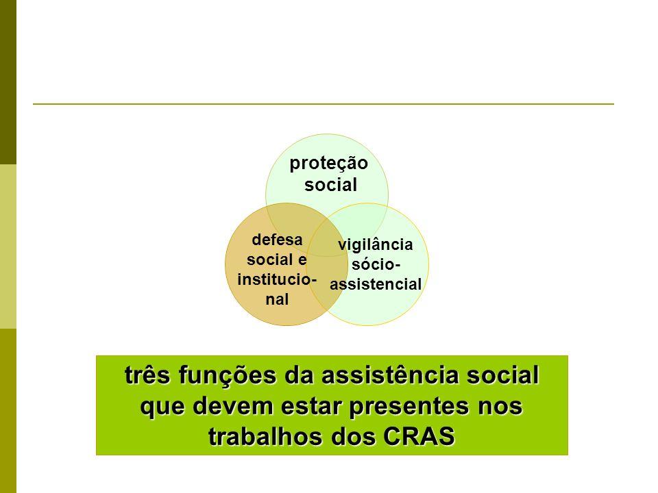 proteção social defesa social e institucio- nal vigilância sócio- assistencial três funções da assistência social que devem estar presentes nos trabal