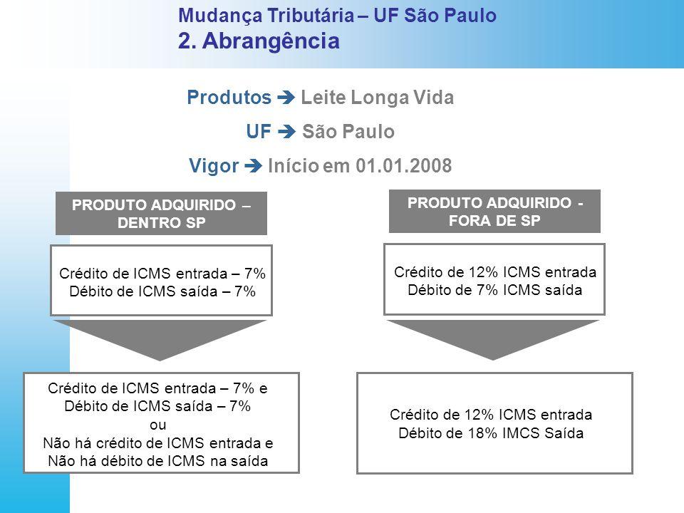 Produtos Leite Longa Vida UF São Paulo Vigor Início em 01.01.2008 Mudança Tributária – UF São Paulo 2. Abrangência Crédito de 12% ICMS entrada Débito