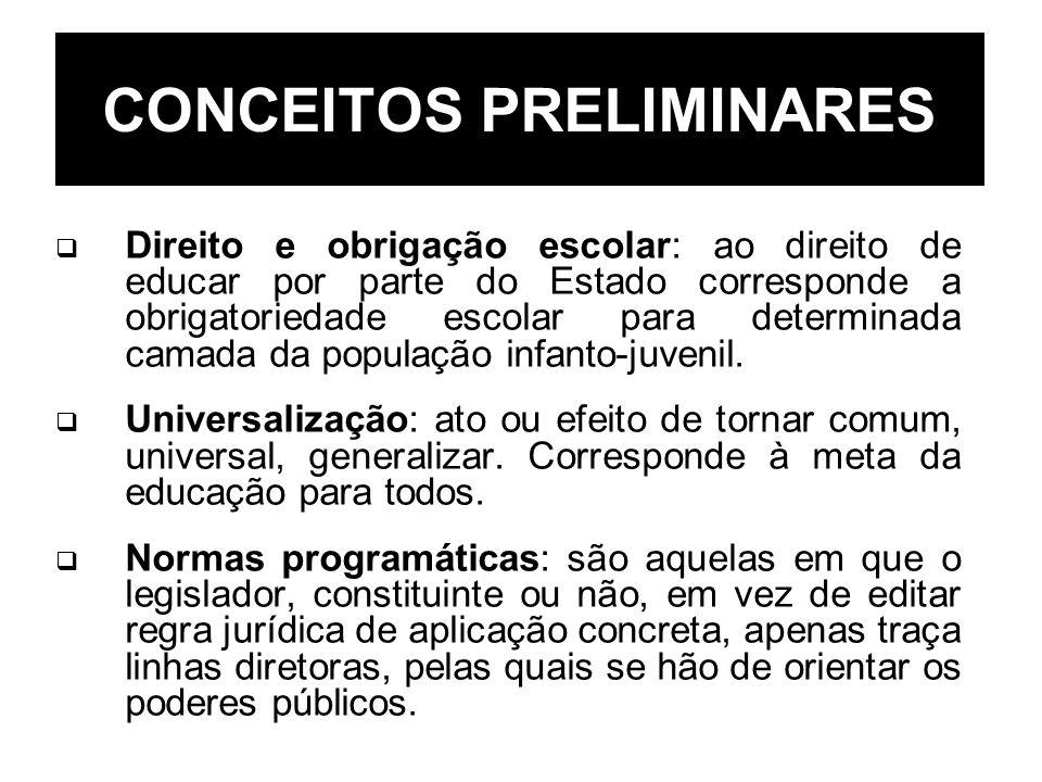 CONCEITOS PRELIMINARES Direito e obrigação escolar: ao direito de educar por parte do Estado corresponde a obrigatoriedade escolar para determinada ca