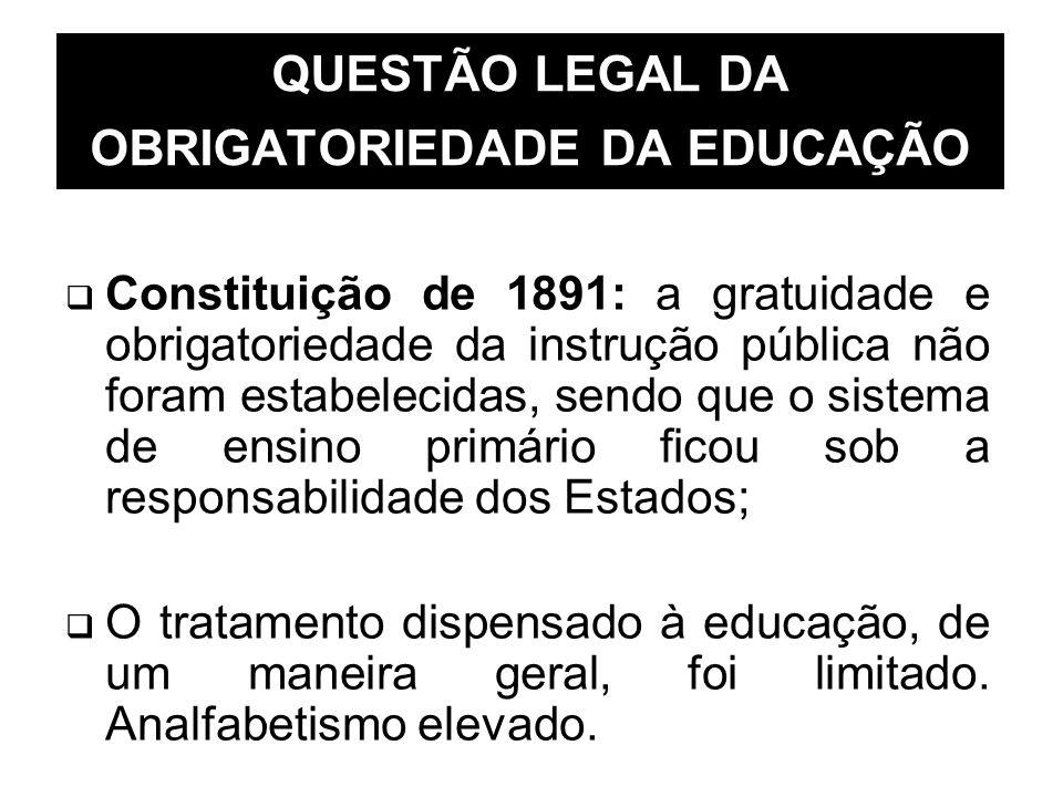 QUESTÃO LEGAL DA OBRIGATORIEDADE DA EDUCAÇÃO Constituição de 1891: a gratuidade e obrigatoriedade da instrução pública não foram estabelecidas, sendo