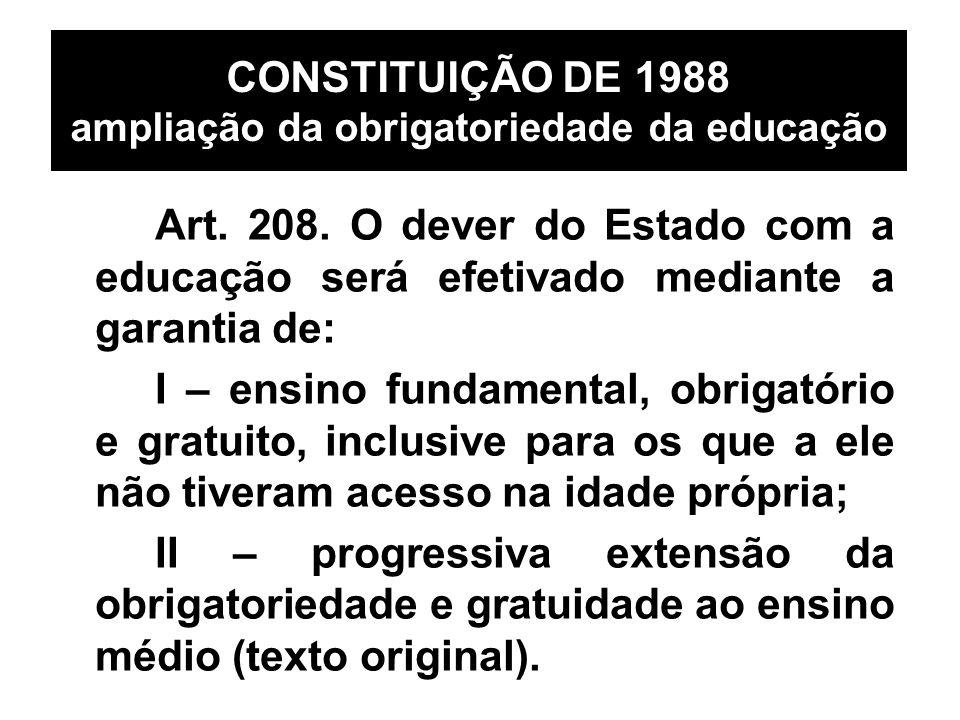 CONSTITUIÇÃO DE 1988 ampliação da obrigatoriedade da educação Art. 208. O dever do Estado com a educação será efetivado mediante a garantia de: I – en