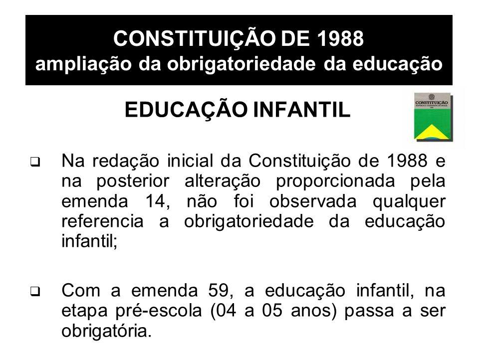 CONSTITUIÇÃO DE 1988 ampliação da obrigatoriedade da educação EDUCAÇÃO INFANTIL Na redação inicial da Constituição de 1988 e na posterior alteração pr