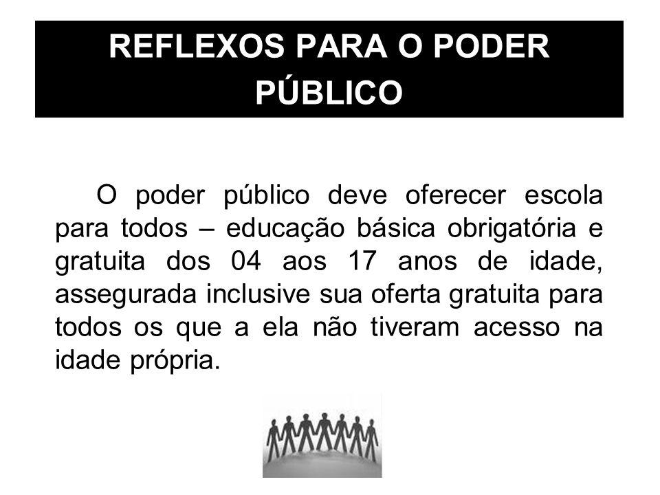 REFLEXOS PARA O PODER PÚBLICO O poder público deve oferecer escola para todos – educação básica obrigatória e gratuita dos 04 aos 17 anos de idade, as