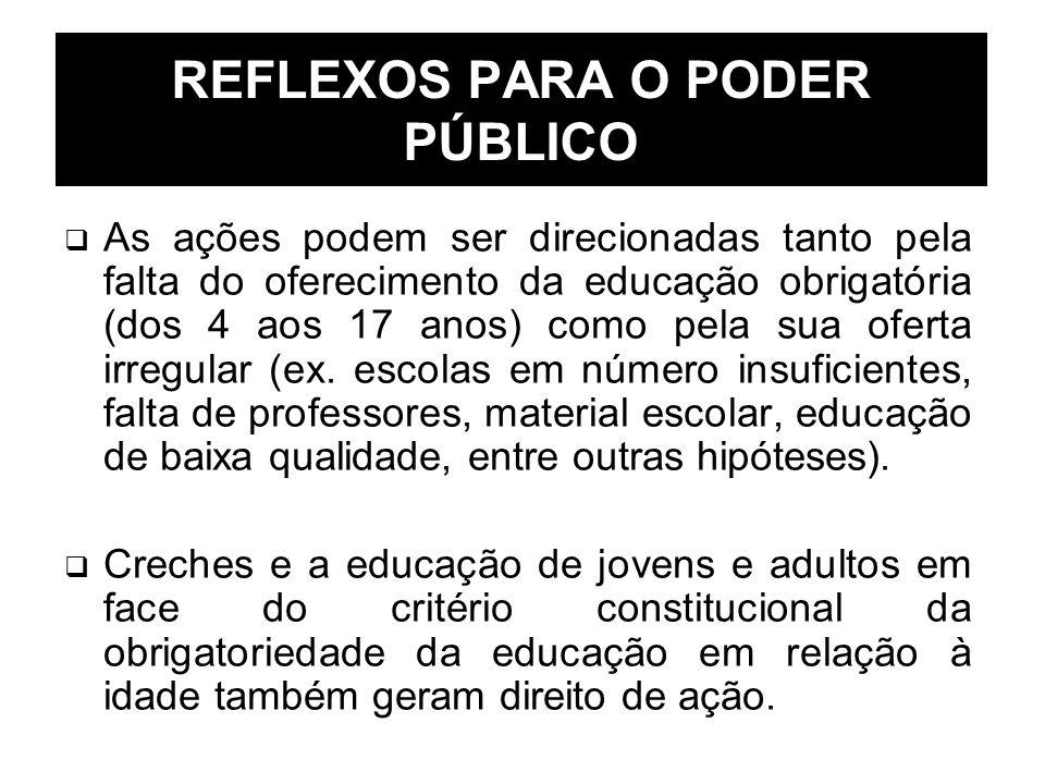 REFLEXOS PARA O PODER PÚBLICO As ações podem ser direcionadas tanto pela falta do oferecimento da educação obrigatória (dos 4 aos 17 anos) como pela s
