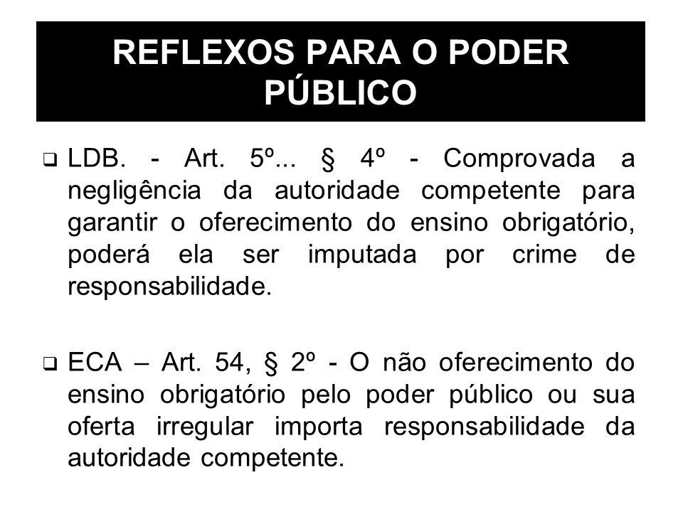 REFLEXOS PARA O PODER PÚBLICO LDB. - Art. 5º... § 4º - Comprovada a negligência da autoridade competente para garantir o oferecimento do ensino obriga