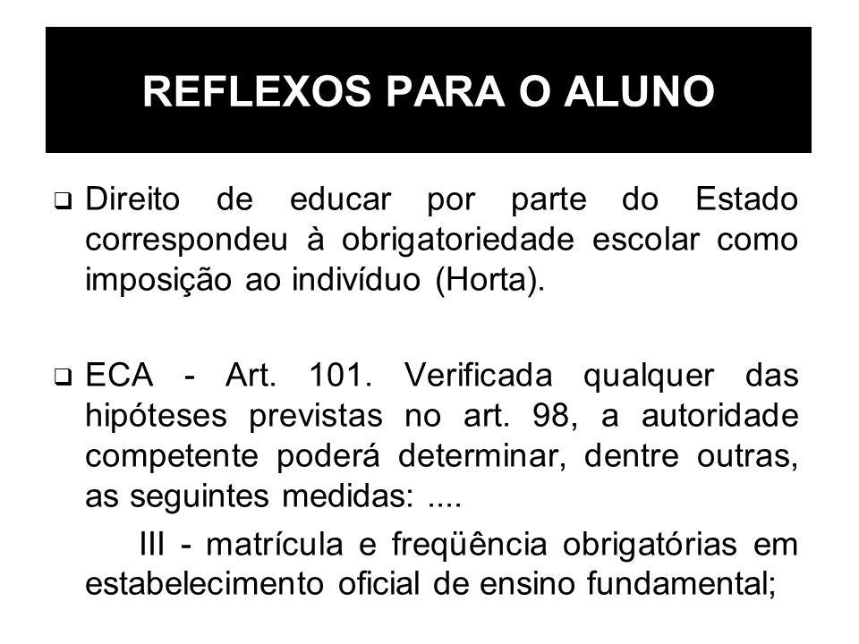 REFLEXOS PARA O ALUNO Direito de educar por parte do Estado correspondeu à obrigatoriedade escolar como imposição ao indivíduo (Horta). ECA - Art. 101
