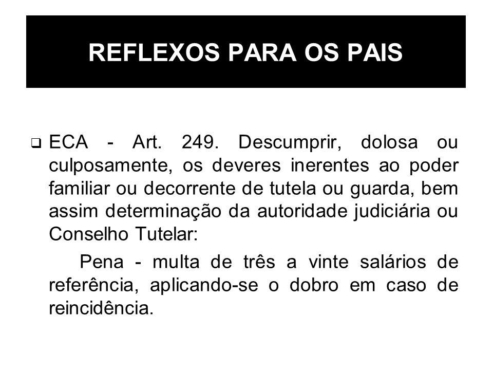 REFLEXOS PARA OS PAIS ECA - Art. 249. Descumprir, dolosa ou culposamente, os deveres inerentes ao poder familiar ou decorrente de tutela ou guarda, be