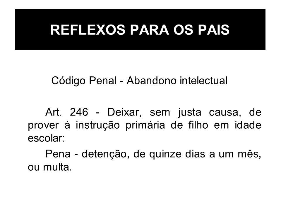 REFLEXOS PARA OS PAIS Código Penal - Abandono intelectual Art. 246 - Deixar, sem justa causa, de prover à instrução primária de filho em idade escolar
