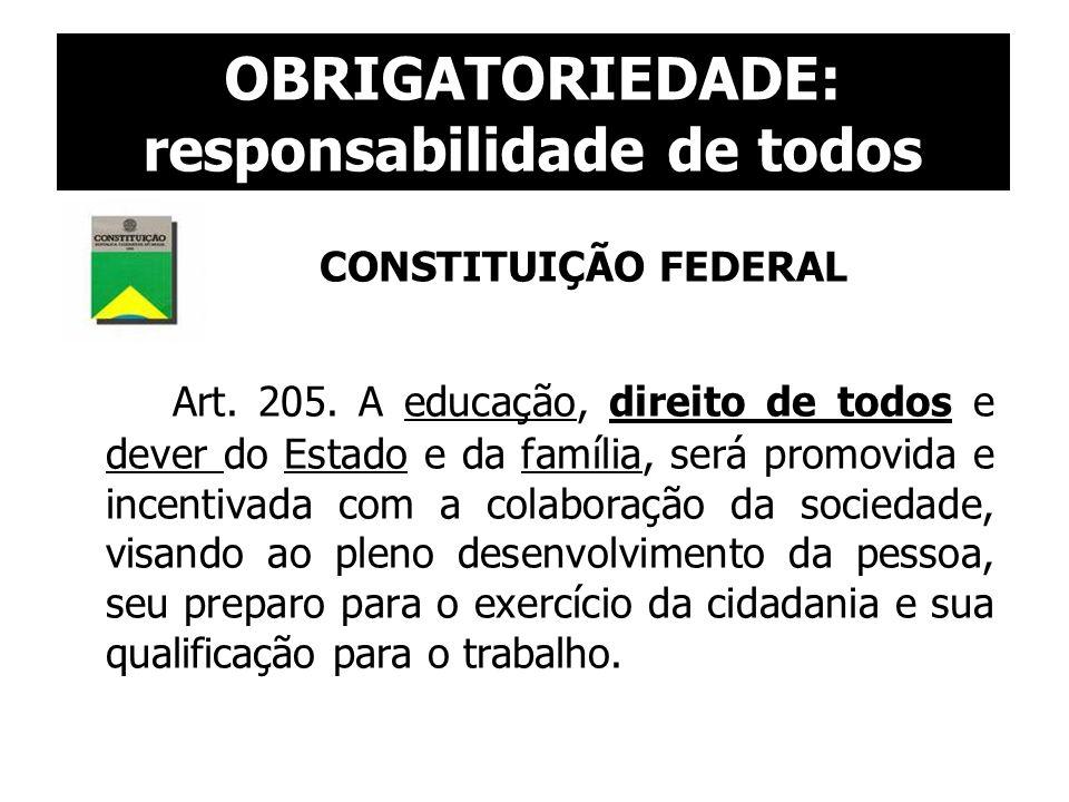 OBRIGATORIEDADE: responsabilidade de todos CONSTITUIÇÃO FEDERAL Art. 205. A educação, direito de todos e dever do Estado e da família, será promovida