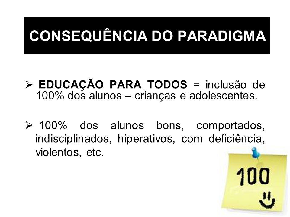 CONSEQUÊNCIA DO PARADIGMA EDUCAÇÃO PARA TODOS = inclusão de 100% dos alunos – crianças e adolescentes. 100% dos alunos bons, comportados, indisciplina